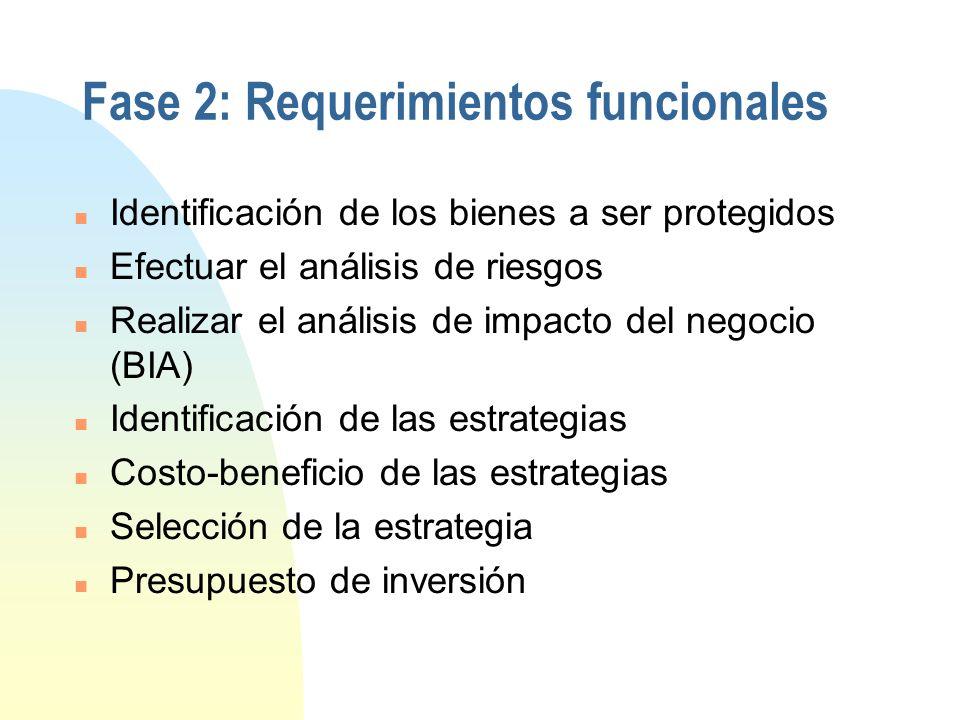 Fase 1: Definición n Definir el problema (Recuperación de desastres vs. Continuidad del negocio) n Conciencia en la alta gerencia y políticas de conti