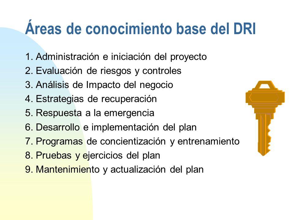 Áreas de conocimiento base del DRI 1.Administración e iniciación del proyecto 2.