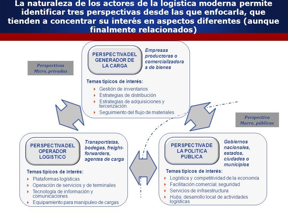 La naturaleza de los actores de la logística moderna permite identificar tres perspectivas desde las que enfocarla, que tienden a concentrar su interé