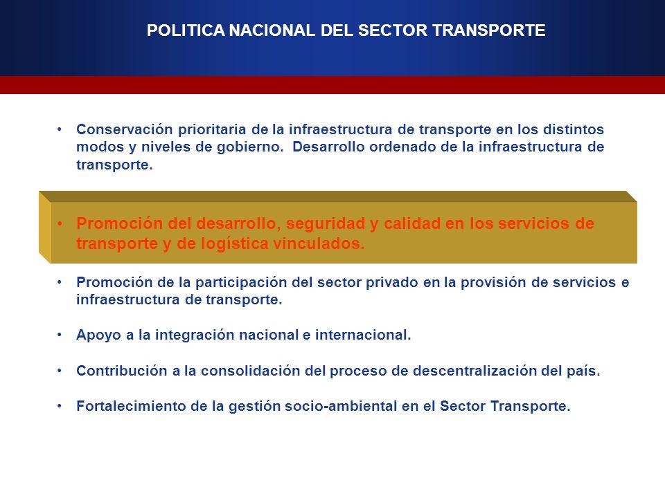 POLITICA NACIONAL DEL SECTOR TRANSPORTE Conservación prioritaria de la infraestructura de transporte en los distintos modos y niveles de gobierno. Des