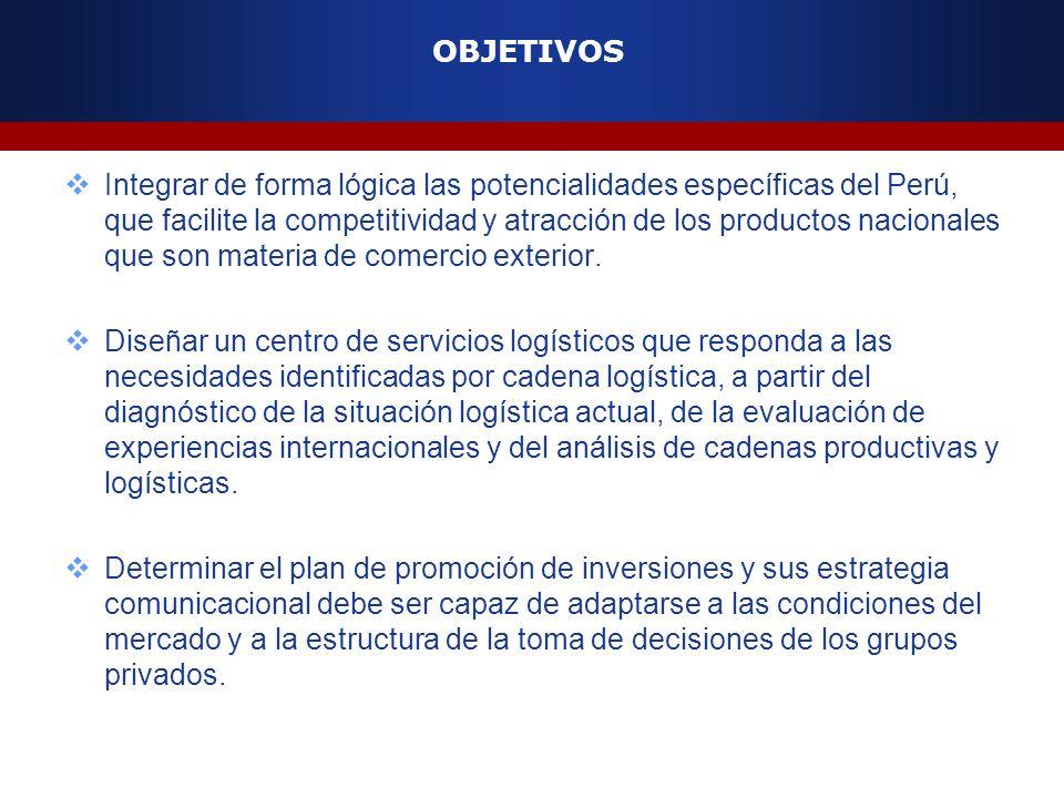 OBJETIVOS Integrar de forma lógica las potencialidades específicas del Perú, que facilite la competitividad y atracción de los productos nacionales qu