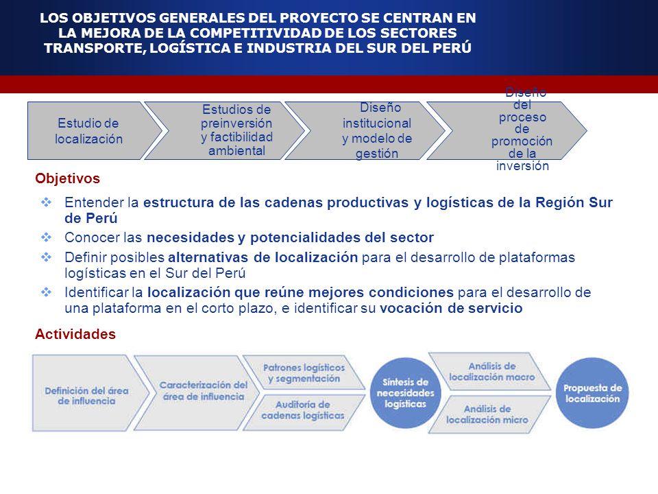 LOS OBJETIVOS GENERALES DEL PROYECTO SE CENTRAN EN LA MEJORA DE LA COMPETITIVIDAD DE LOS SECTORES TRANSPORTE, LOGÍSTICA E INDUSTRIA DEL SUR DEL PERÚ E
