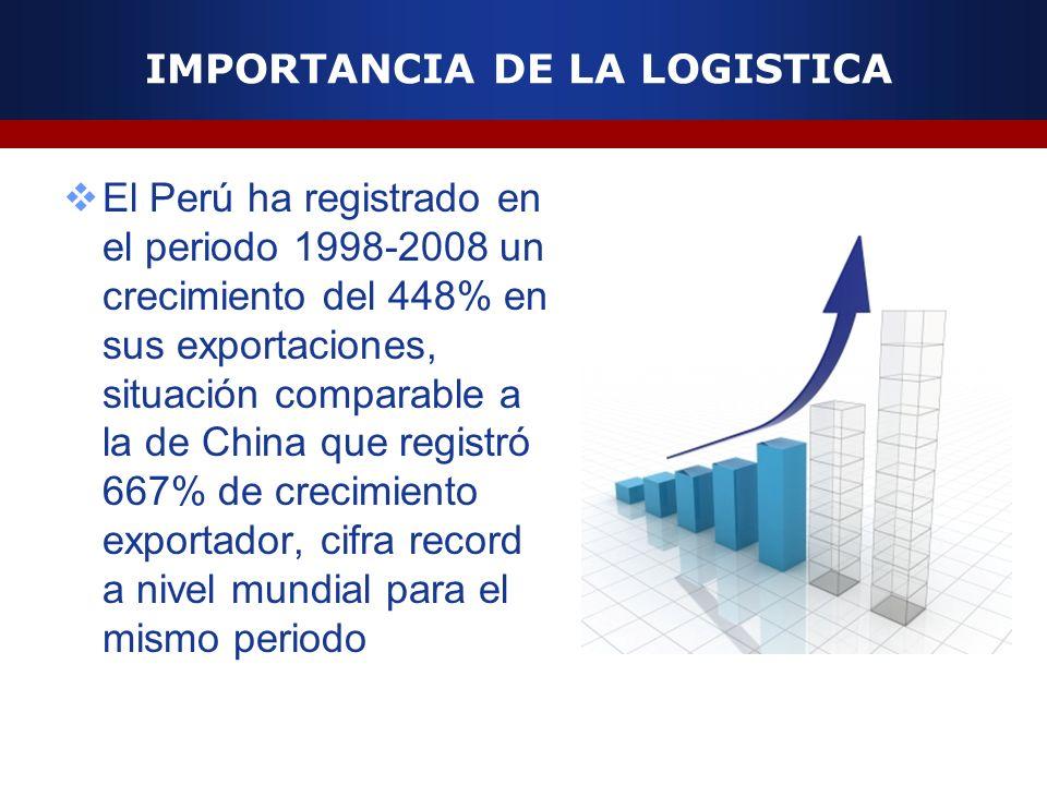 IMPORTANCIA DE LA LOGISTICA El Perú ha registrado en el periodo 1998-2008 un crecimiento del 448% en sus exportaciones, situación comparable a la de C