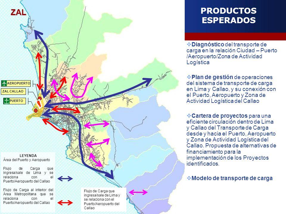 PRODUCTOS ESPERADOS Diagnóstico del transporte de carga en la relación Ciudad – Puerto /Aeropuerto/Zona de Actividad Logística Plan de gestión de oper
