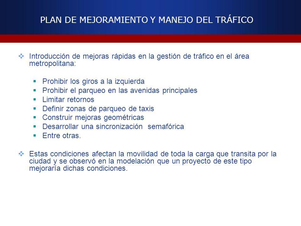 PLAN DE MEJORAMIENTO Y MANEJO DEL TRÁFICO Introducción de mejoras rápidas en la gestión de tráfico en el área metropolitana: Prohibir los giros a la i