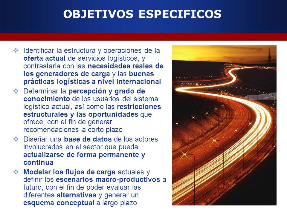 OBJETIVOS ESPECIFICOS Identificar la estructura y operaciones de la oferta actual de servicios logísticos, y contrastarla con las necesidades reales d
