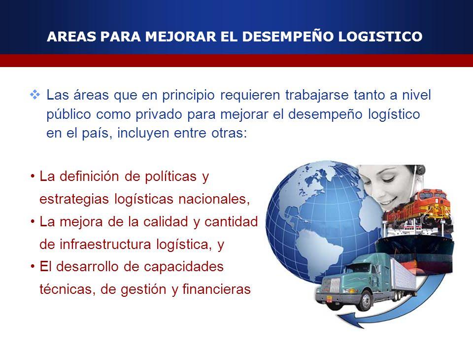 FACTORES CLAVES PARA APROVECHAR LAS OPORTUNIDADES LOGISTICAS DEL PERU Debe promoverse y sostenerse una estrategia coherente propia de impulso de la competitividad y facilitación del tráfico de mercancías.
