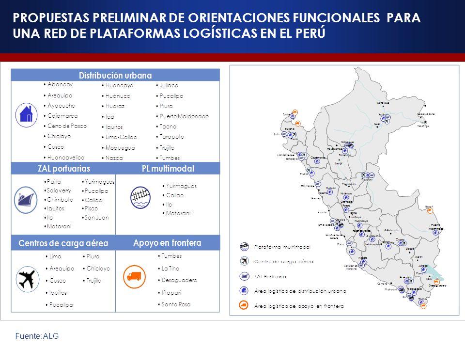 PROPUESTAS PRELIMINAR DE ORIENTACIONES FUNCIONALES PARA UNA RED DE PLATAFORMAS LOGÍSTICAS EN EL PERÚ Fuente: ALG