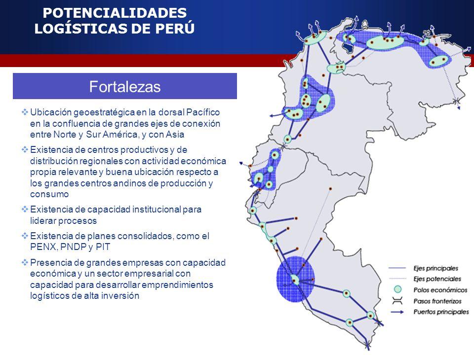POTENCIALIDADES LOGÍSTICAS DE PERÚ Ubicación geoestratégica en la dorsal Pacífico en la confluencia de grandes ejes de conexión entre Norte y Sur Amér
