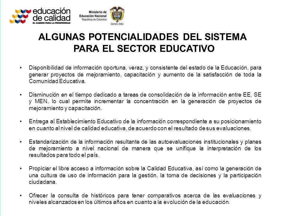 ALGUNAS POTENCIALIDADES DEL SISTEMA PARA EL SECTOR EDUCATIVO Disponibilidad de información oportuna, veraz, y consistente del estado de la Educación,