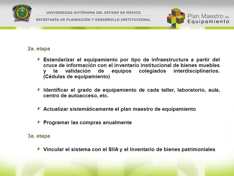 2a. etapa Estandarizar el equipamiento por tipo de infraestructura a partir del cruce de información con el inventario institucional de bienes muebles
