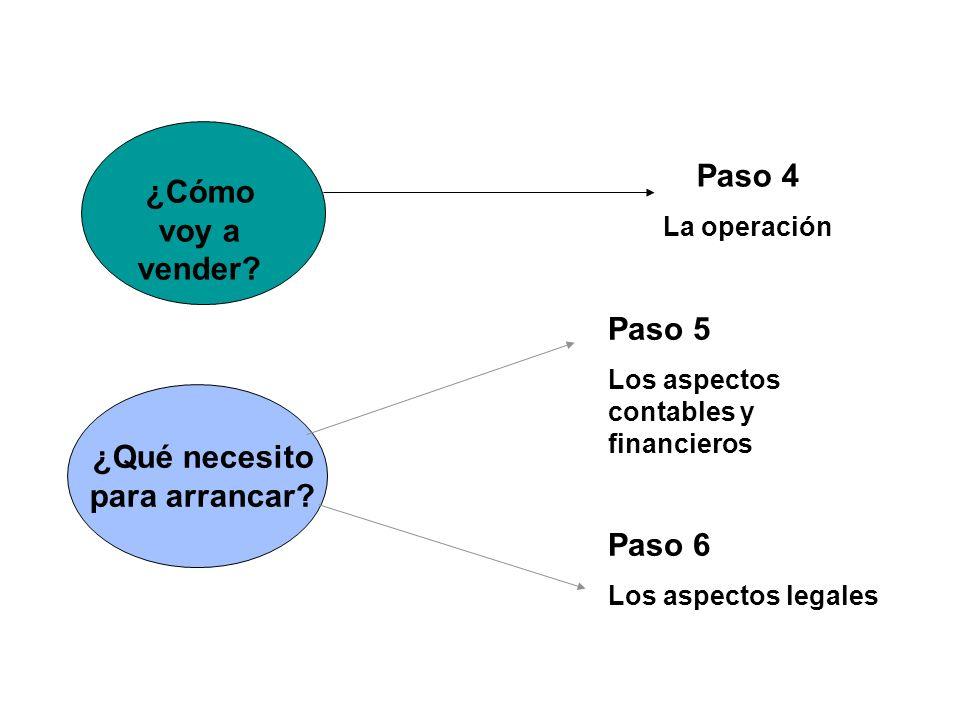 ¿Qué necesito para arrancar? Paso 5 Los aspectos contables y financieros Paso 6 Los aspectos legales ¿Cómo voy a vender? Paso 4 La operación