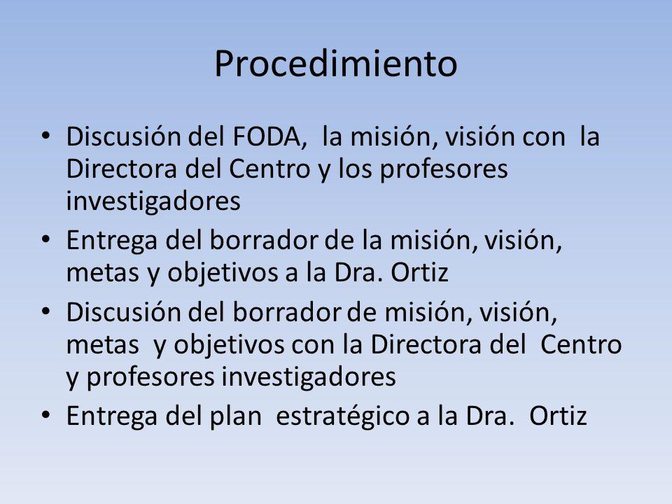 Procedimiento Discusión del FODA, la misión, visión con la Directora del Centro y los profesores investigadores Entrega del borrador de la misión, visión, metas y objetivos a la Dra.