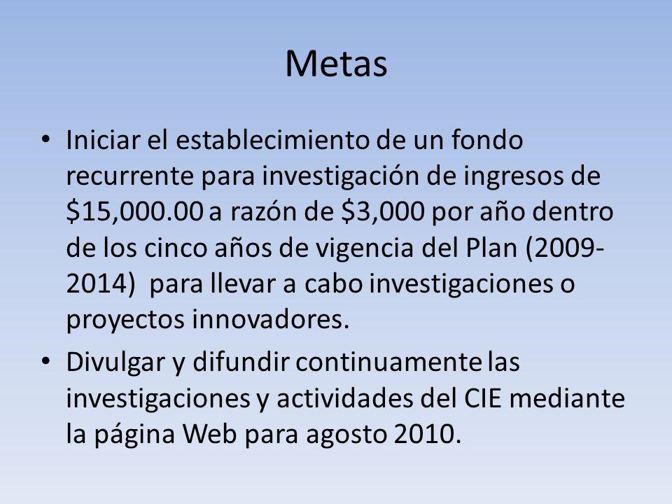 Metas Iniciar el establecimiento de un fondo recurrente para investigación de ingresos de $15,000.00 a razón de $3,000 por año dentro de los cinco años de vigencia del Plan (2009- 2014) para llevar a cabo investigaciones o proyectos innovadores.