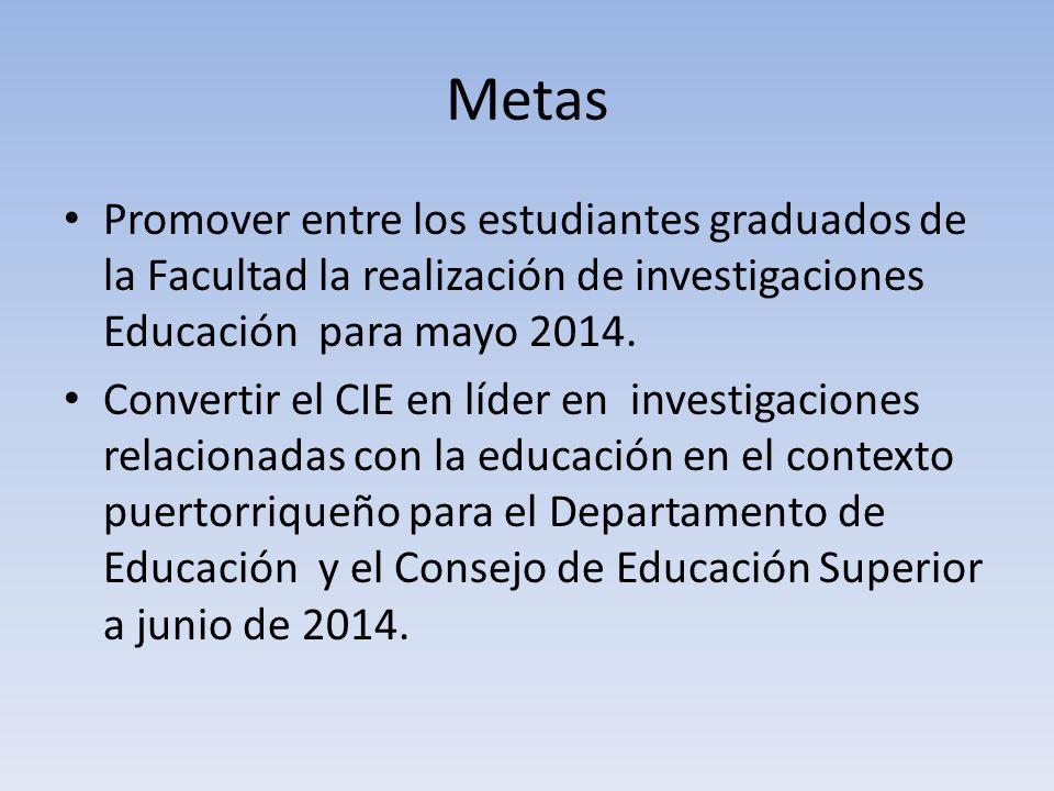 Metas Promover entre los estudiantes graduados de la Facultad la realización de investigaciones Educación para mayo 2014. Convertir el CIE en líder en