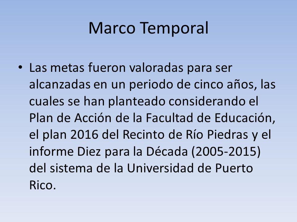 Marco Temporal Las metas fueron valoradas para ser alcanzadas en un periodo de cinco años, las cuales se han planteado considerando el Plan de Acción de la Facultad de Educación, el plan 2016 del Recinto de Río Piedras y el informe Diez para la Década (2005-2015) del sistema de la Universidad de Puerto Rico.