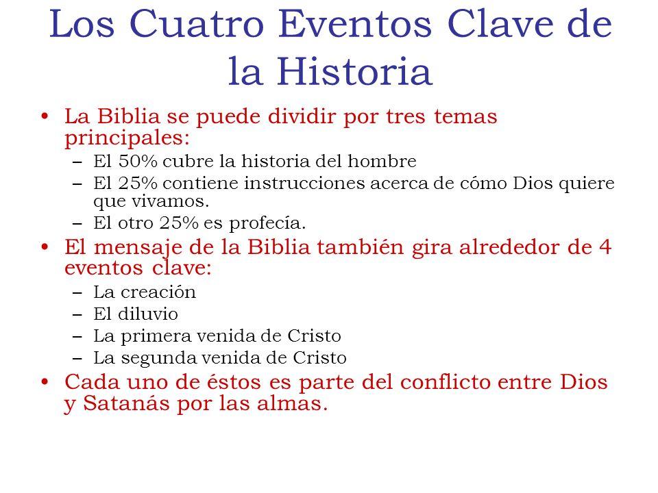 Los Cuatro Eventos Clave de la Historia La Biblia se puede dividir por tres temas principales: –El 50% cubre la historia del hombre –El 25% contiene instrucciones acerca de cómo Dios quiere que vivamos.
