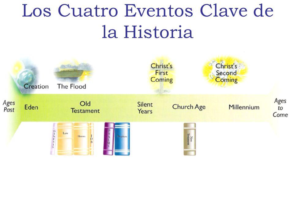Los Cuatro Eventos Clave de la Historia