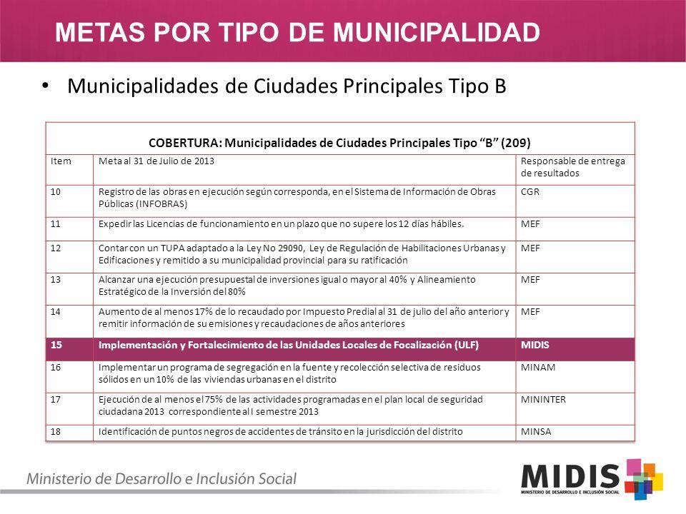 METAS POR TIPO DE MUNICIPALIDAD Municipalidades de Ciudades Principales Tipo B