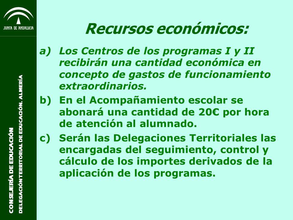 CONSEJERÍA DE EDUCACIÓN DELEGACIÓN TERRITORIAL DE EDUCACIÓN. ALMERÍA Recursos económicos: a)Los Centros de los programas I y II recibirán una cantidad