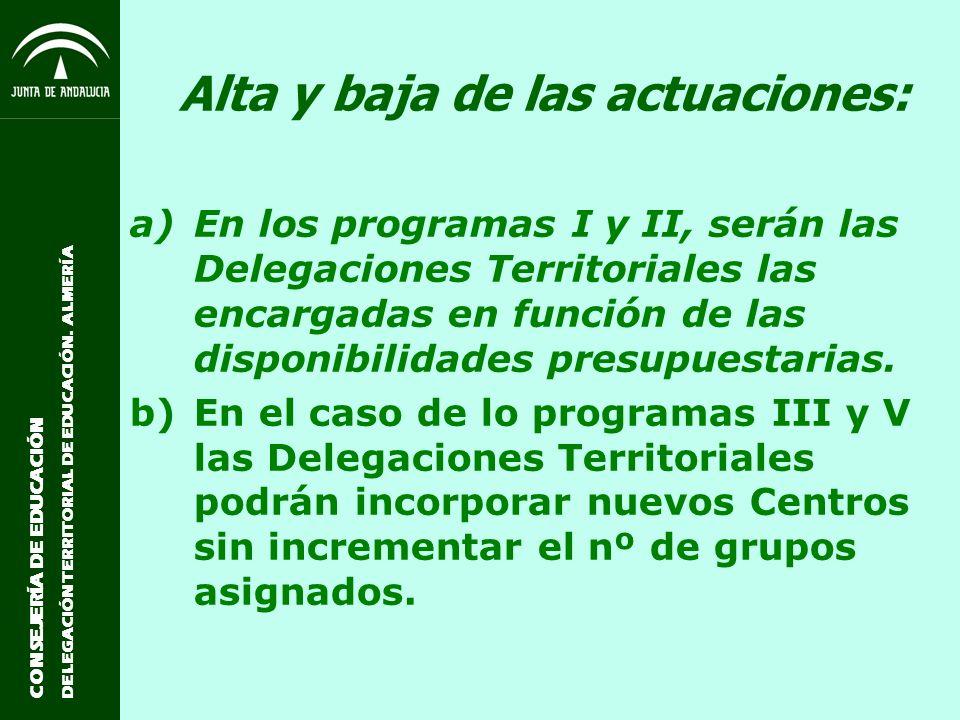 CONSEJERÍA DE EDUCACIÓN DELEGACIÓN TERRITORIAL DE EDUCACIÓN. ALMERÍA Alta y baja de las actuaciones: a)En los programas I y II, serán las Delegaciones