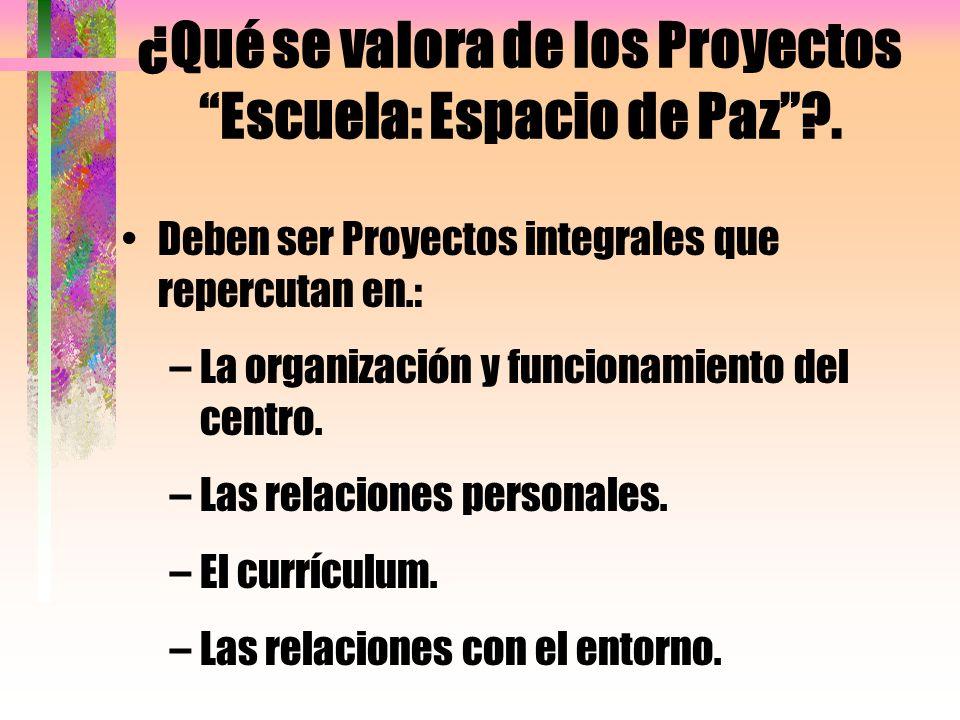 ¿Qué se valora de los Proyectos Escuela: Espacio de Paz?. Deben ser Proyectos integrales que repercutan en.: –La organización y funcionamiento del cen
