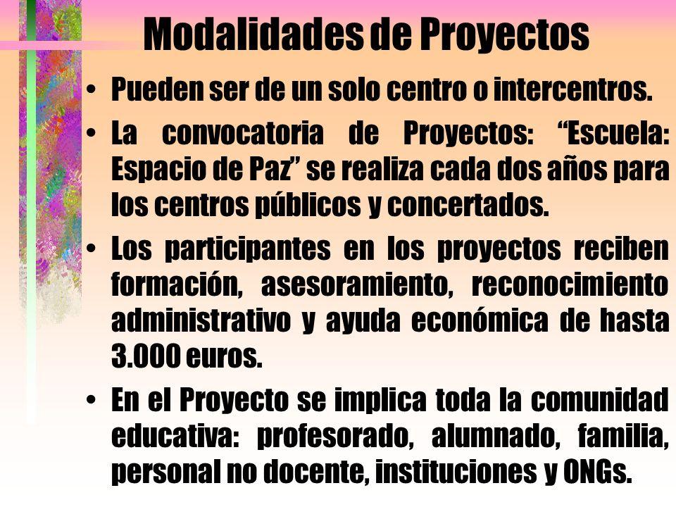Modalidades de Proyectos Pueden ser de un solo centro o intercentros. La convocatoria de Proyectos: Escuela: Espacio de Paz se realiza cada dos años p