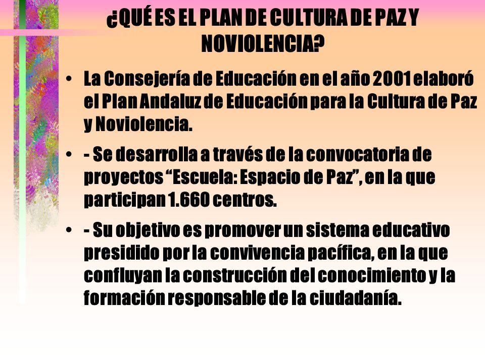 ¿QUÉ ES EL PLAN DE CULTURA DE PAZ Y NOVIOLENCIA? La Consejería de Educación en el año 2001 elaboró el Plan Andaluz de Educación para la Cultura de Paz