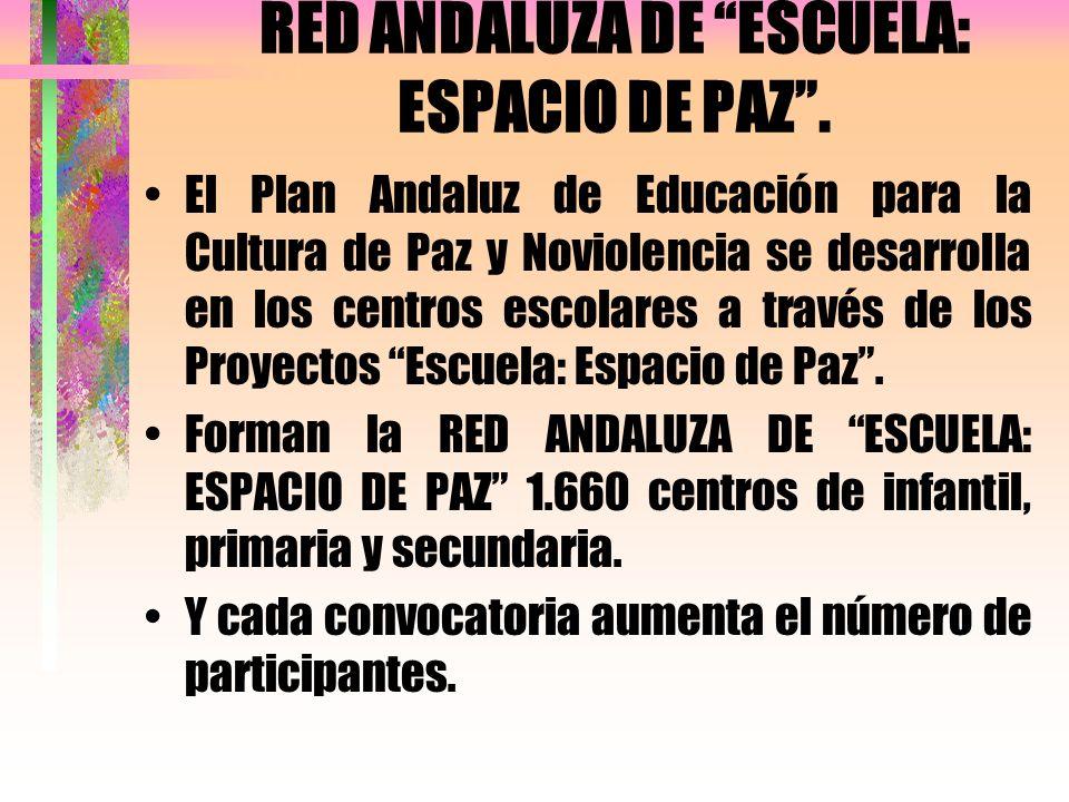 RED ANDALUZA DE ESCUELA: ESPACIO DE PAZ. El Plan Andaluz de Educación para la Cultura de Paz y Noviolencia se desarrolla en los centros escolares a tr