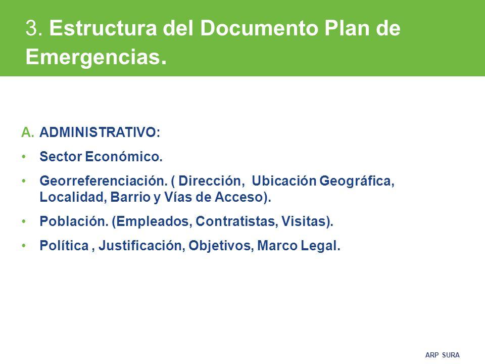 ARP SURA A.ADMINISTRATIVO: Sector Económico.Georreferenciación.