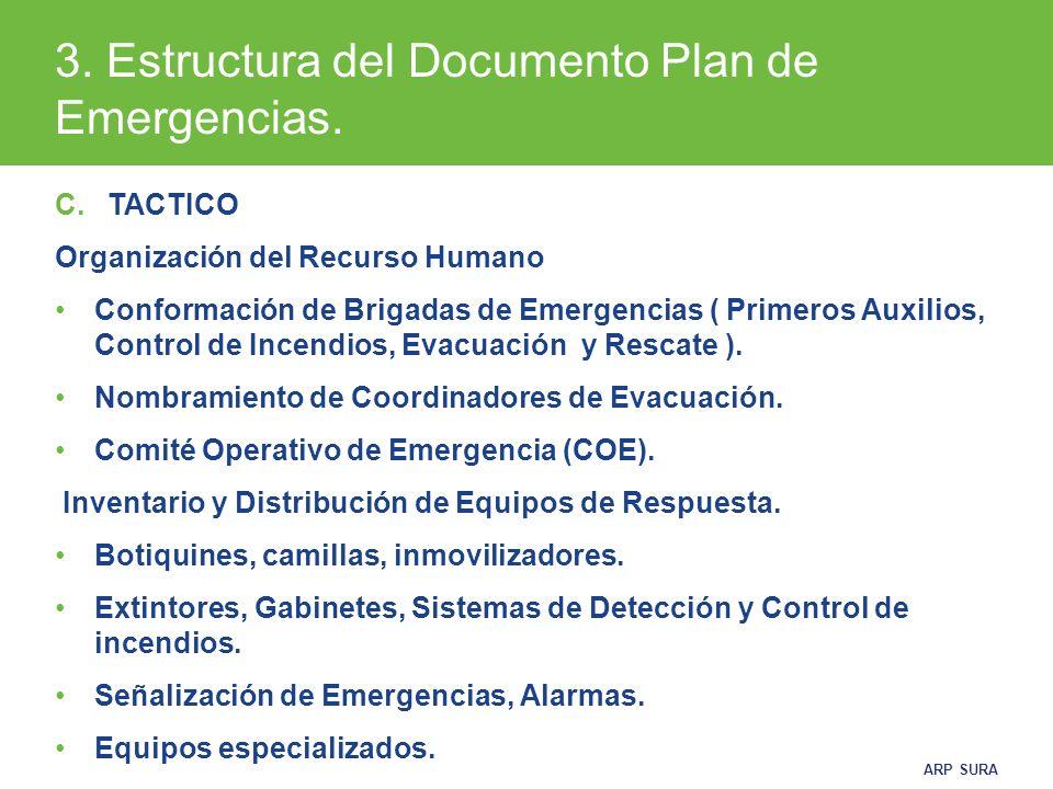 ARP SURA C.TACTICO Organización del Recurso Humano Conformación de Brigadas de Emergencias ( Primeros Auxilios, Control de Incendios, Evacuación y Rescate ).