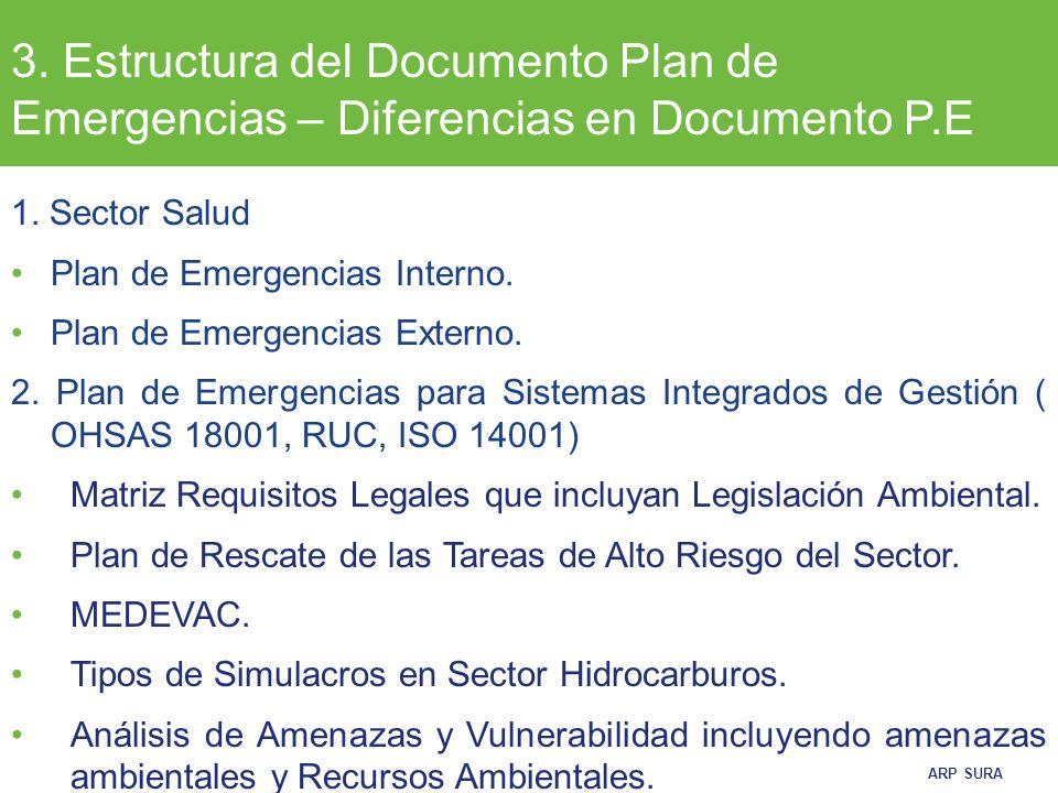 ARP SURA 3. Estructura del Documento Plan de Emergencias – Diferencias en Documento P.E 1. Sector Salud Plan de Emergencias Interno. Plan de Emergenci
