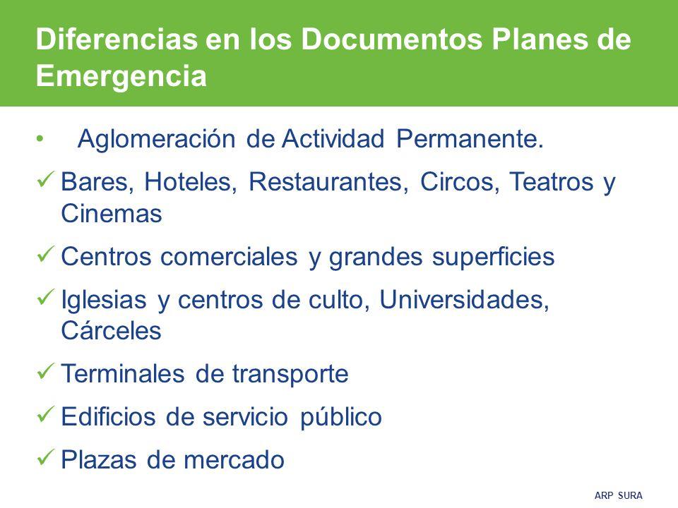 ARP SURA Diferencias en los Documentos Planes de Emergencia Aglomeración de Actividad Permanente.