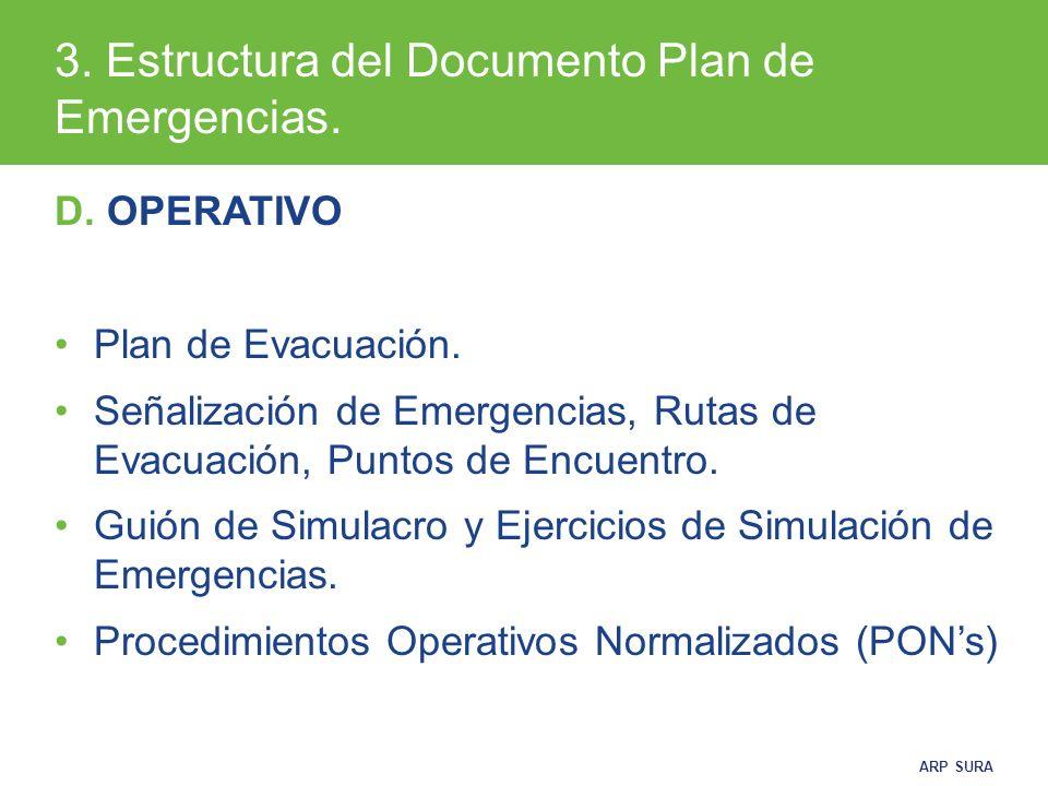 ARP SURA D.OPERATIVO Plan de Evacuación.