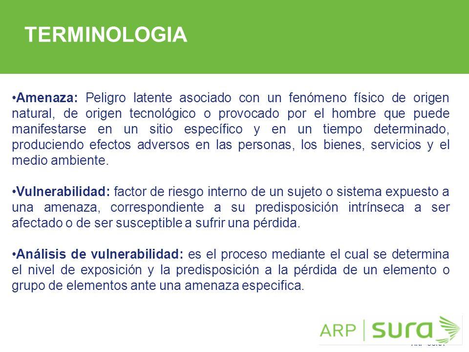 ARP SURA 3.Estructura del Documento Plan de Emergencias.