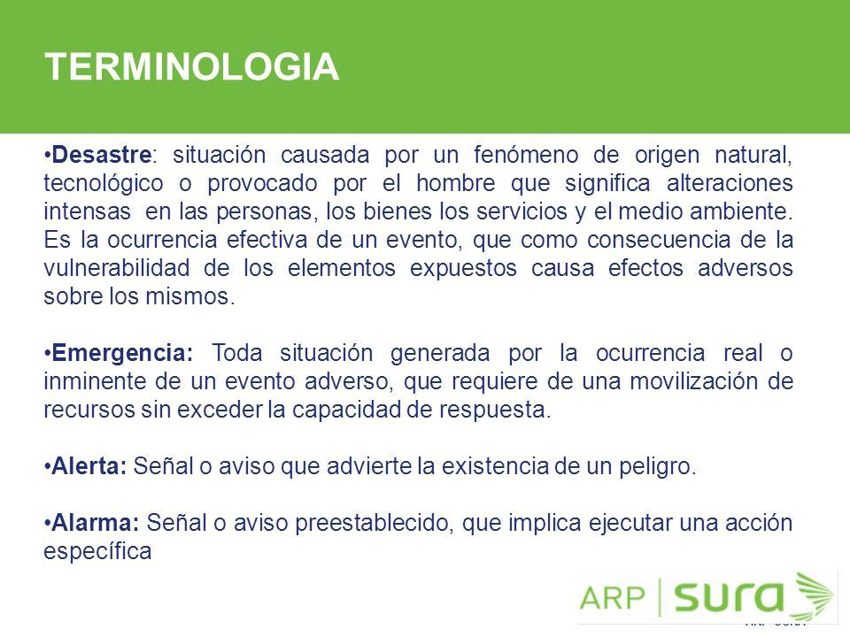 ARP SURA 3. Estructura del Documento Plan de Emergencias Nivel de riesgo