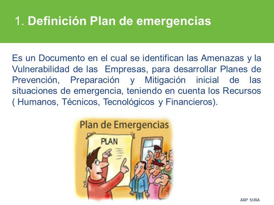 ARP SURA Es un Documento en el cual se identifican las Amenazas y la Vulnerabilidad de las Empresas, para desarrollar Planes de Prevención, Preparación y Mitigación inicial de las situaciones de emergencia, teniendo en cuenta los Recursos ( Humanos, Técnicos, Tecnológicos y Financieros).
