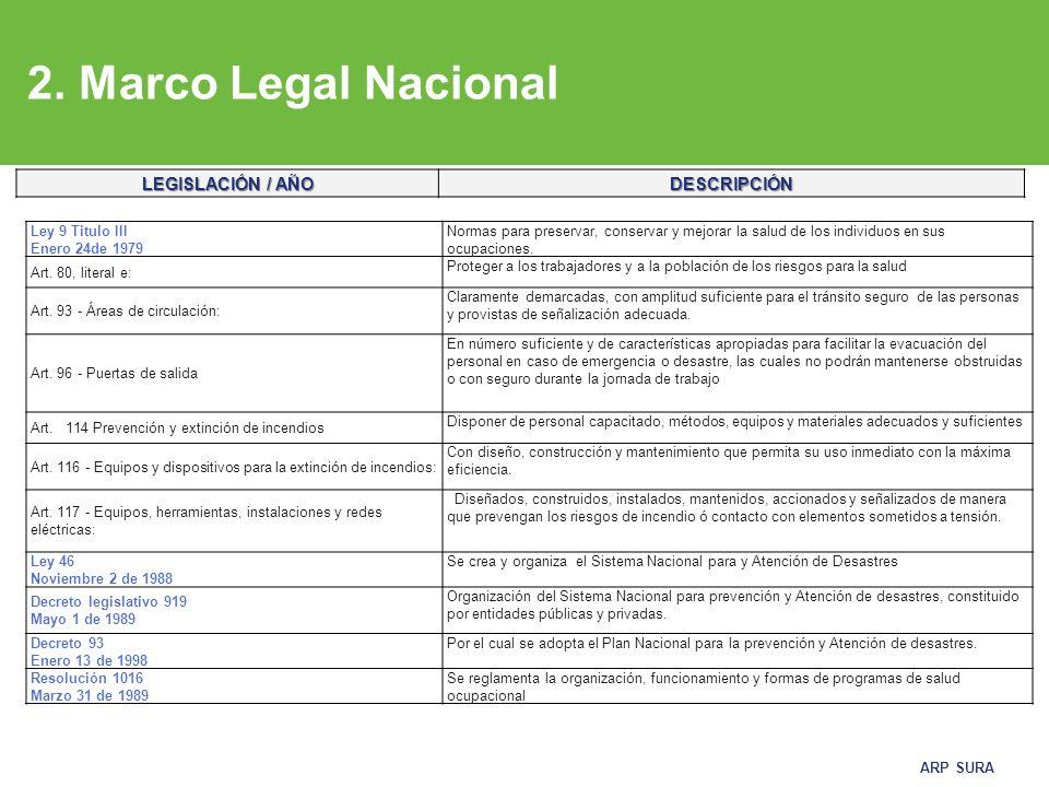 ARP SURA LEGISLACIÓN / AÑO DESCRIPCIÓN Ley 9 Titulo III Enero 24de 1979 Normas para preservar, conservar y mejorar la salud de los individuos en sus ocupaciones.