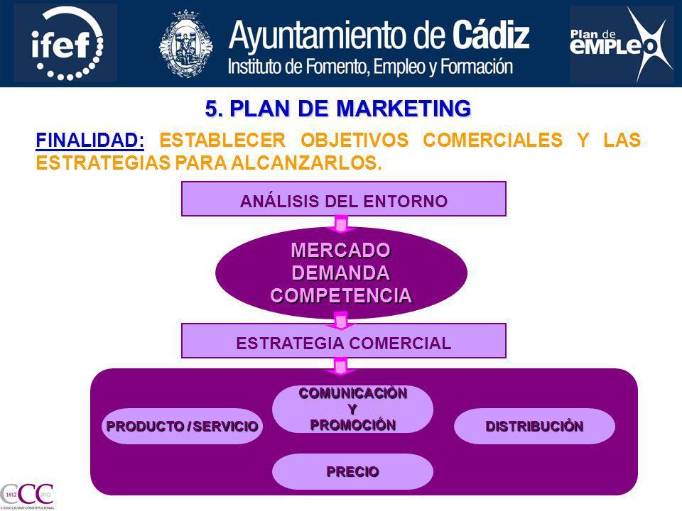 5. PLAN DE MARKETING FINALIDAD: ESTABLECER OBJETIVOS COMERCIALES Y LAS ESTRATEGIAS PARA ALCANZARLOS. ANÁLISIS DEL ENTORNO MERCADODEMANDACOMPETENCIA ES