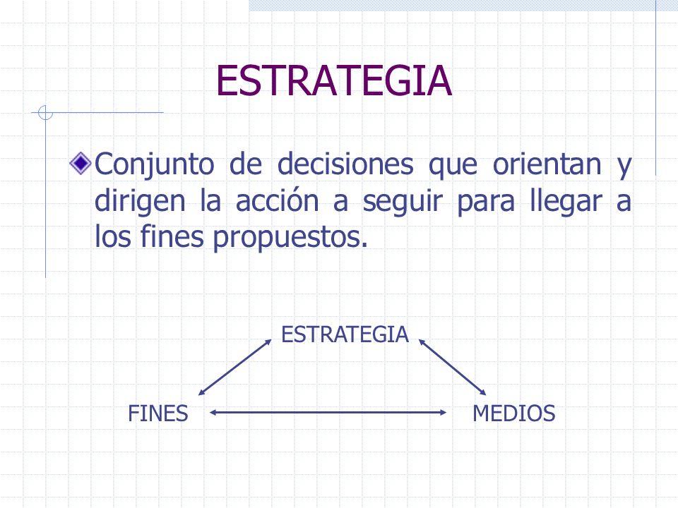 ESTRATEGIA Conjunto de decisiones que orientan y dirigen la acción a seguir para llegar a los fines propuestos. ESTRATEGIA FINESMEDIOS