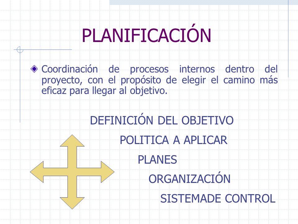 PLANIFICACIÓN Coordinación de procesos internos dentro del proyecto, con el propósito de elegir el camino más eficaz para llegar al objetivo. DEFINICI