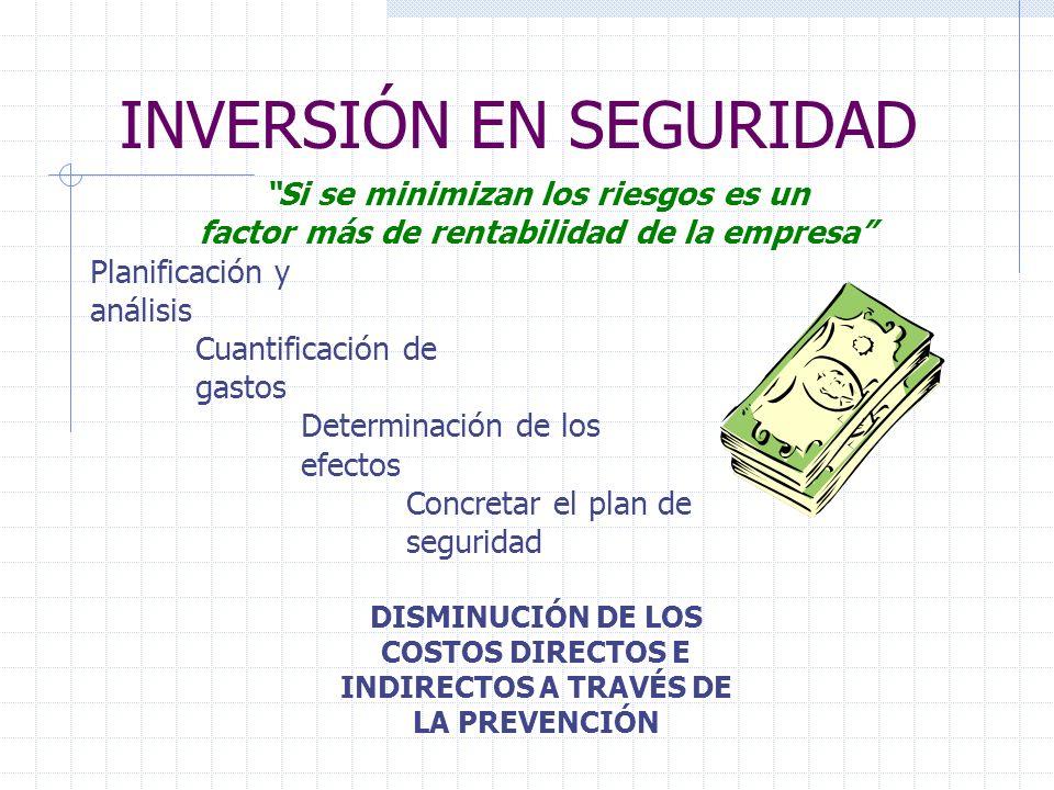 INVERSIÓN EN SEGURIDAD Si se minimizan los riesgos es un factor más de rentabilidad de la empresa Planificación y análisis Cuantificación de gastos De