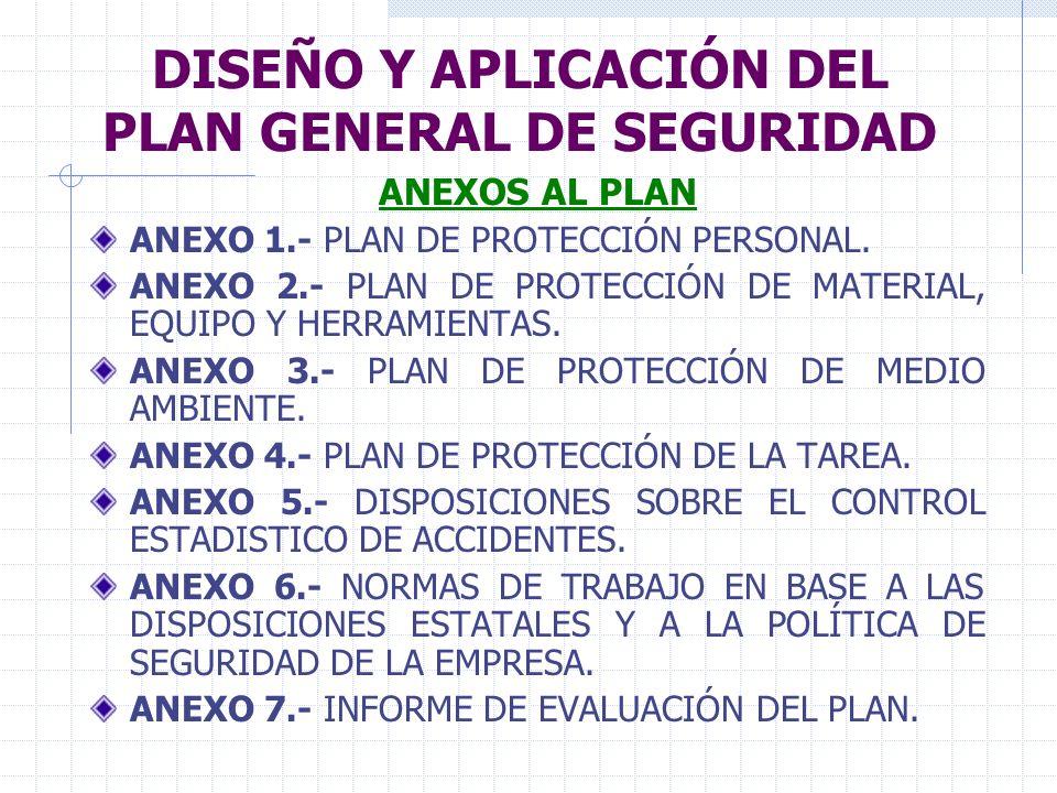 DISEÑO Y APLICACIÓN DEL PLAN GENERAL DE SEGURIDAD ANEXOS AL PLAN ANEXO 1.- PLAN DE PROTECCIÓN PERSONAL. ANEXO 2.- PLAN DE PROTECCIÓN DE MATERIAL, EQUI
