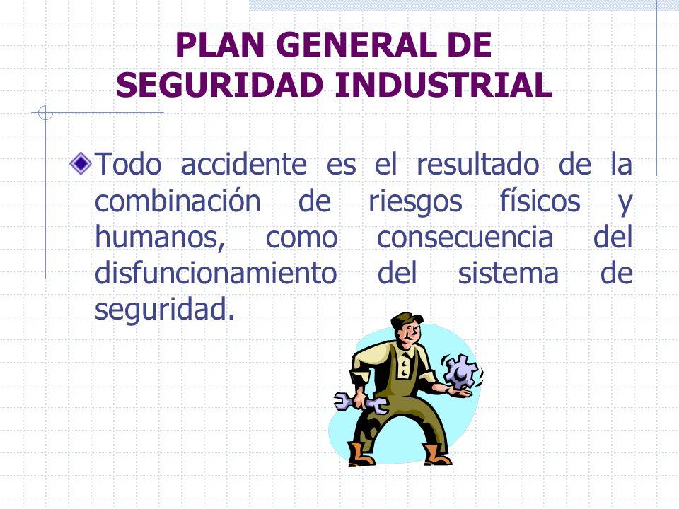 PLAN GENERAL DE SEGURIDAD INDUSTRIAL Todo accidente es el resultado de la combinación de riesgos físicos y humanos, como consecuencia del disfuncionam