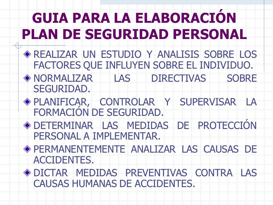 GUIA PARA LA ELABORACIÓN PLAN DE SEGURIDAD PERSONAL REALIZAR UN ESTUDIO Y ANALISIS SOBRE LOS FACTORES QUE INFLUYEN SOBRE EL INDIVIDUO. NORMALIZAR LAS