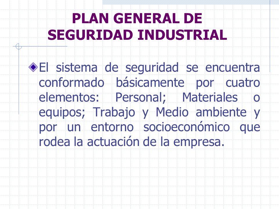PLAN GENERAL DE SEGURIDAD INDUSTRIAL El sistema de seguridad se encuentra conformado básicamente por cuatro elementos: Personal; Materiales o equipos;