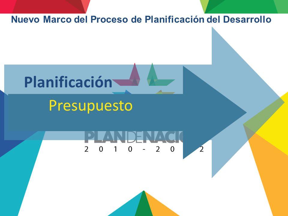 Presupuesto Planificación Nuevo Marco del Proceso de Planificación del Desarrollo