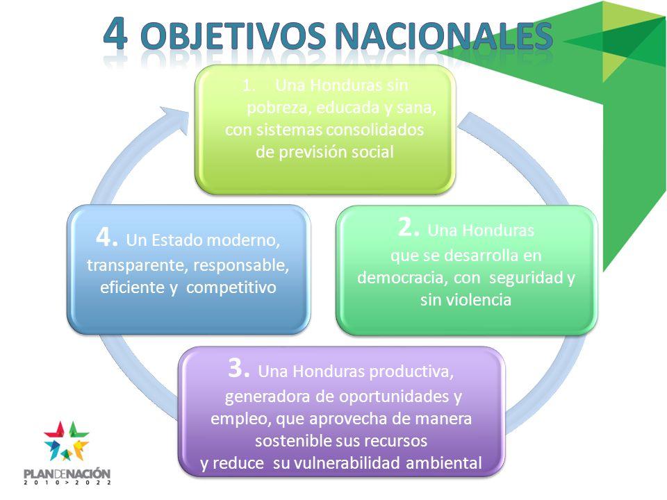 1.Una Honduras sin pobreza, educada y sana, con sistemas consolidados de previsión social 1.Una Honduras sin pobreza, educada y sana, con sistemas consolidados de previsión social 2.
