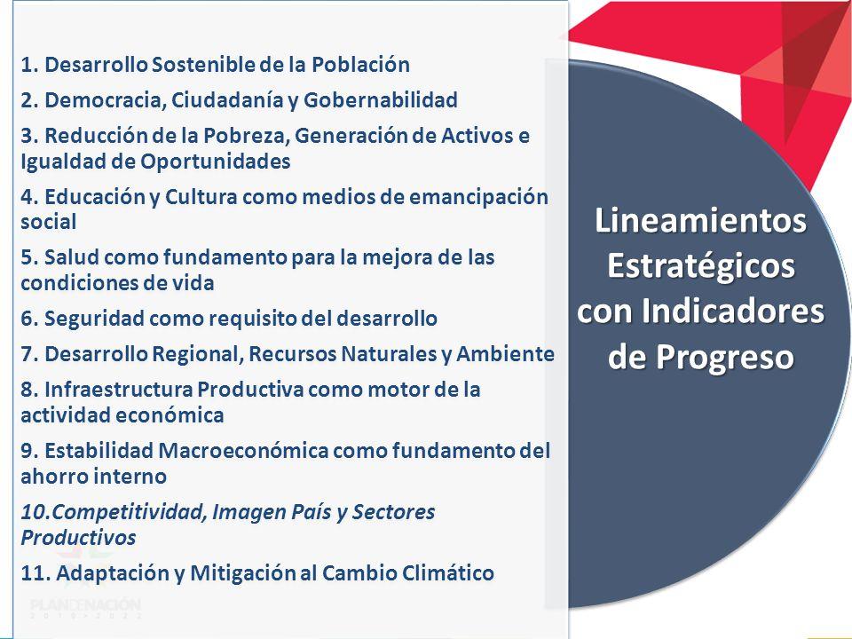 1.Desarrollo Sostenible de la Población 2. Democracia, Ciudadanía y Gobernabilidad 3.