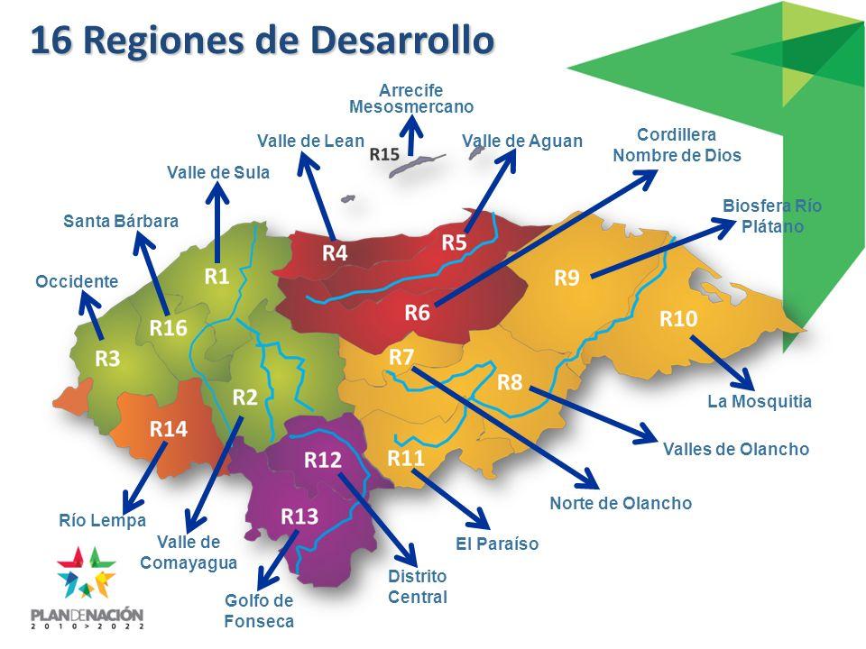 Los recursos naturales – agua, suelo, bosque, atmósfera –, aprovechados bajo un modelo ambientalmente sustentable, deben constituirse en el pilar fundamental para el futuro de Honduras y en la consolidación de un liderazgo centroamericano en materia de producción agroalimentaria, eco-turismo y generación eléctrica de fuentes renovables.